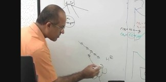 Respiration - Physiology of Respiratory System 2