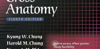 BRS Gross Anatomy 8th Edition PDF