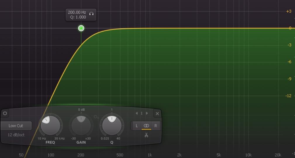 Fréquence de coupure à -3 dB