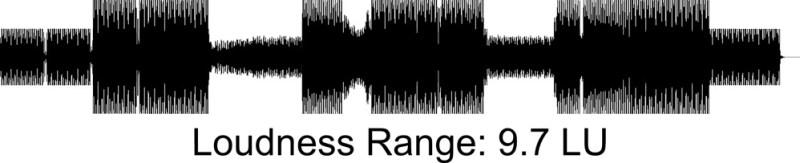 Mesures du loudness range: exemple d'un LRA élevé