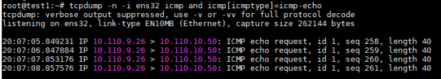 IP address where the requests come from