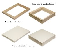 Types Of Frames For Paintings