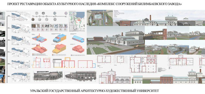 Проект реставрации объекта культурного наследия комплекс сооружений билимбаевского завода