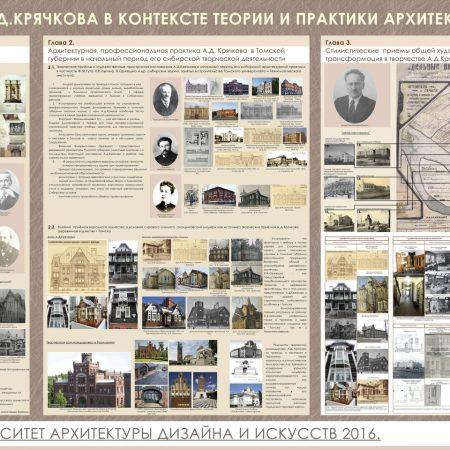 Творчество гражданского инженера Крячкова в контексте теории и практики архитектуры конца XIX- начала XX в.