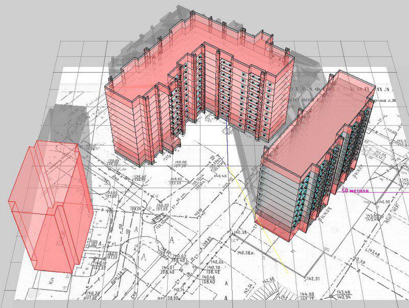 Ориентация в архитектуре