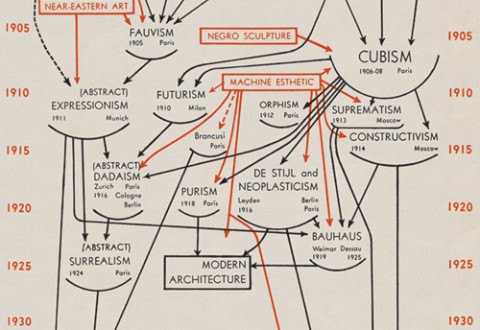 diagram of a nerd telephone extension bell wiring alfred barr art new york