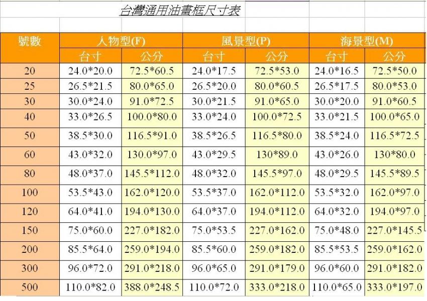 臺灣通用油畫框.號數框畫布尺寸表(y00217)(特價商品)