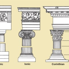 Greek Architecture Diagram Power Supply Wiring The Parthenon Is A Doric Temple Ancient Greece Also Had