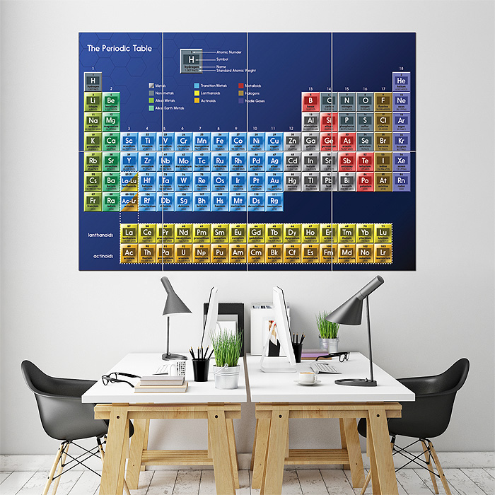 table of element large block giant wall art poster