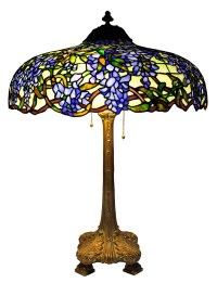 Exhibition: Out of the Forest: Art Nouveau Lamps at the ...
