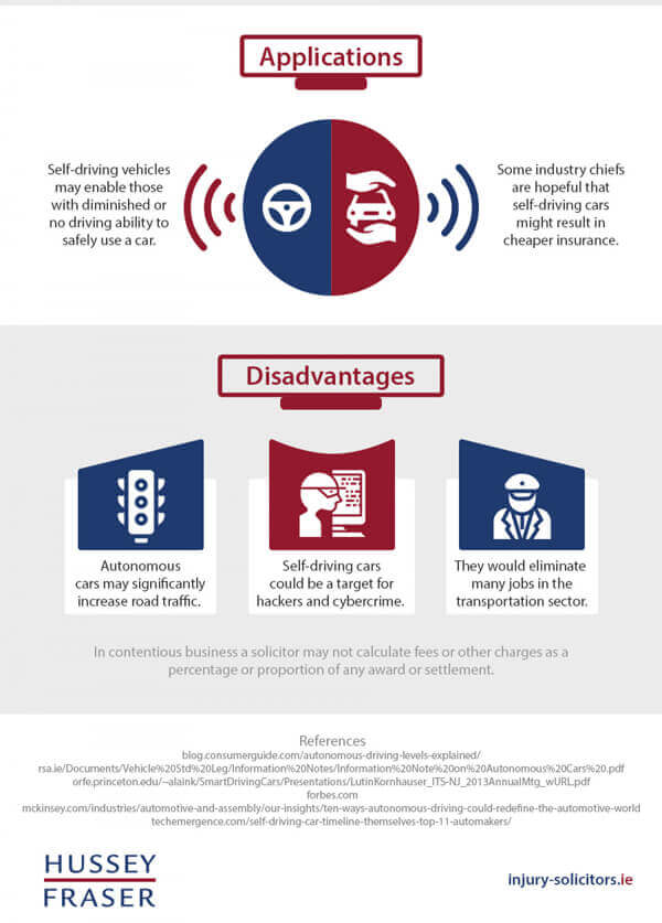self-driving infographic 3