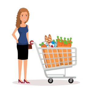 COVID-19 Groceries