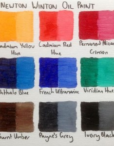 Wn winton oil paint colour chart also winsor  newton review artdragon rh wordpress