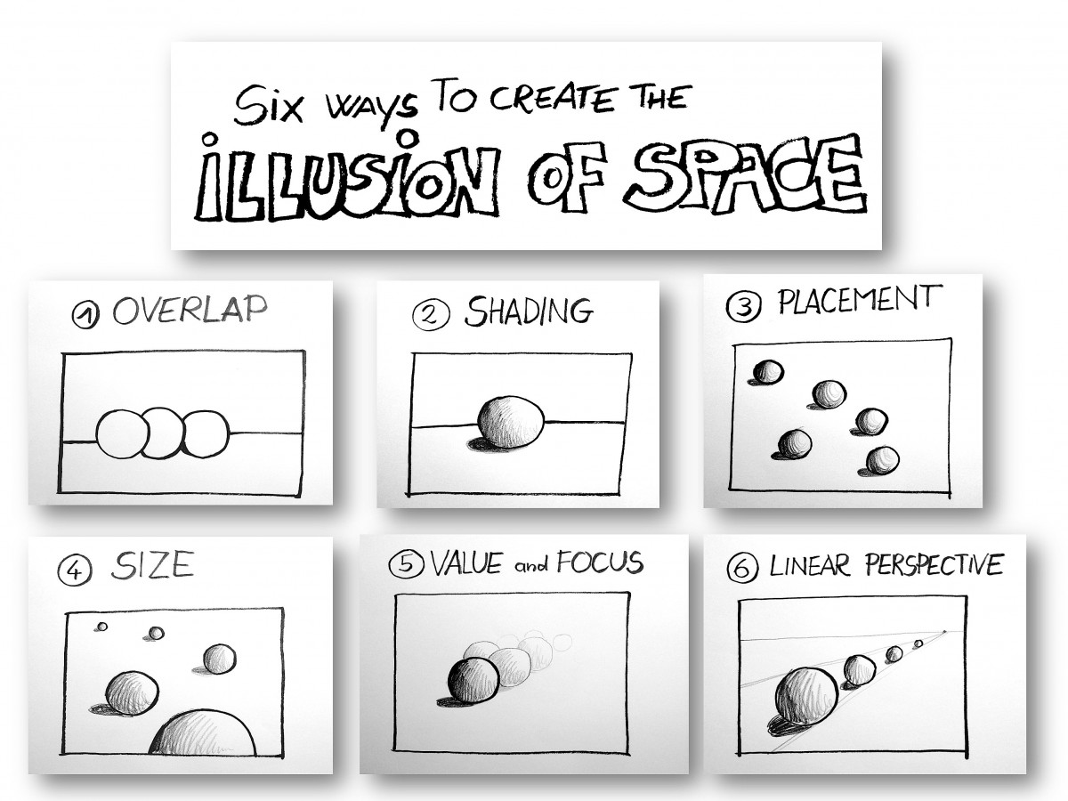 Video Tutorial The Illusion Of Space