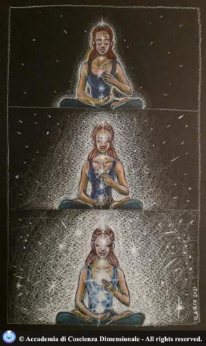 Il Potere della Meditazione