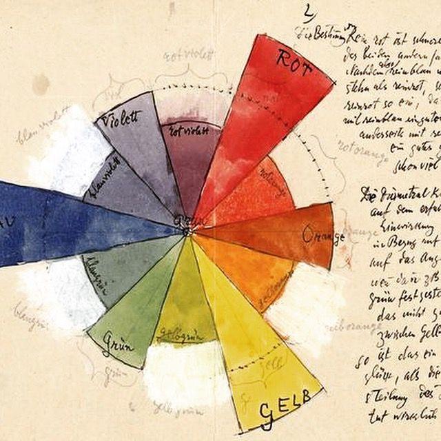 Tabela de Cores (1931)