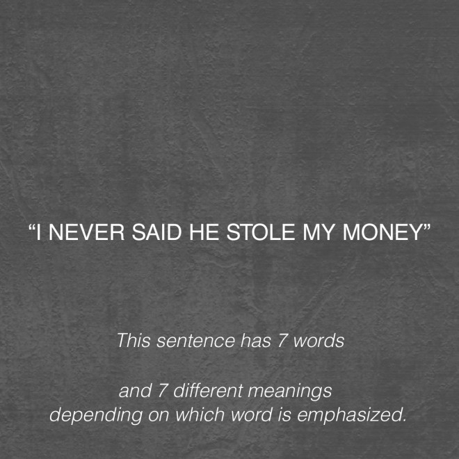 Sentence Varies with Emphasis