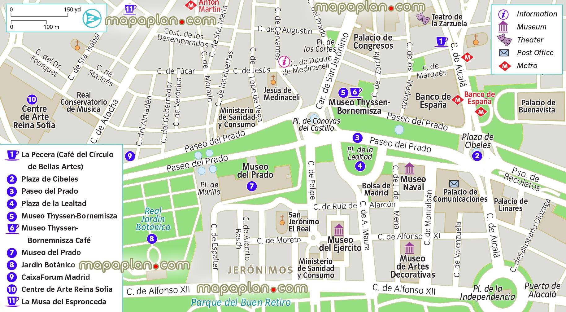 Qué hacer en Madrid el puente de diciembre. Recorrer el Paseo del Arte
