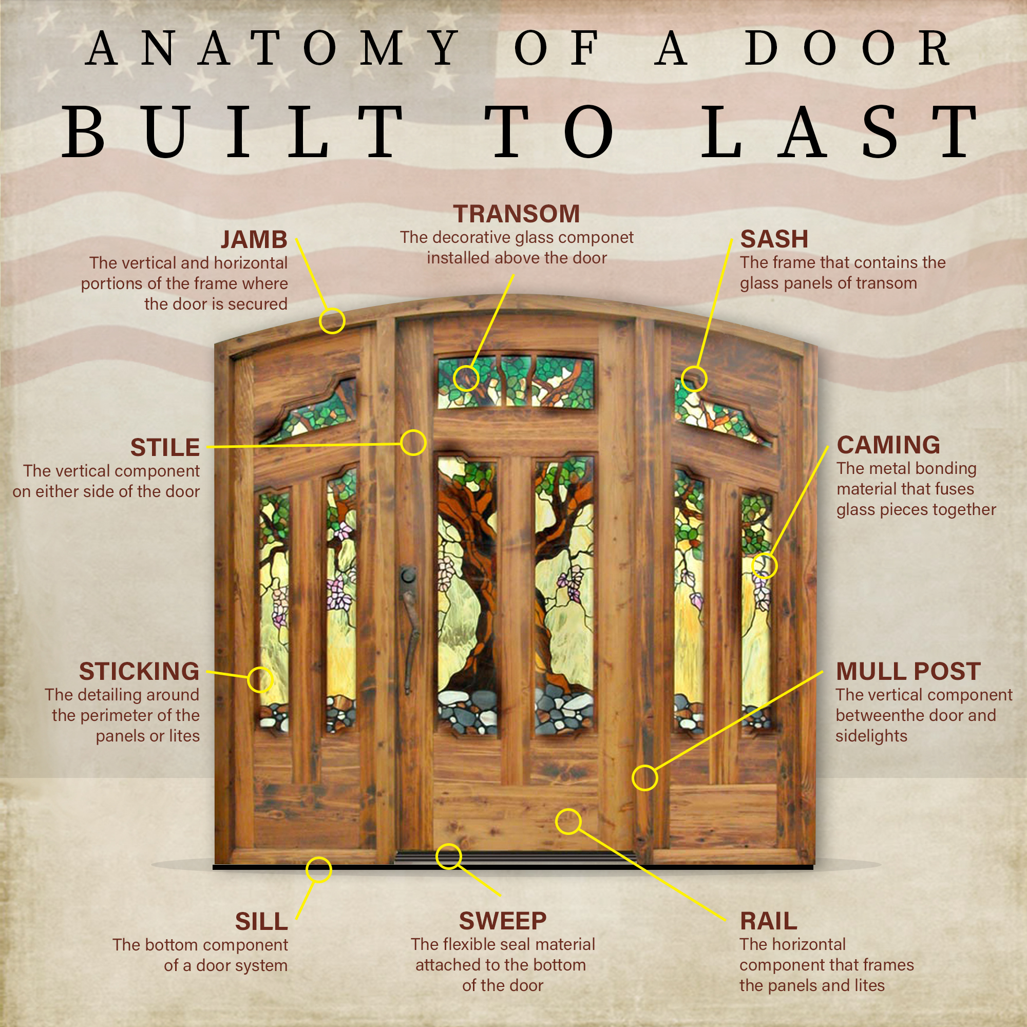 Anatomy Of A Door: Built To Stand The Test Of Time