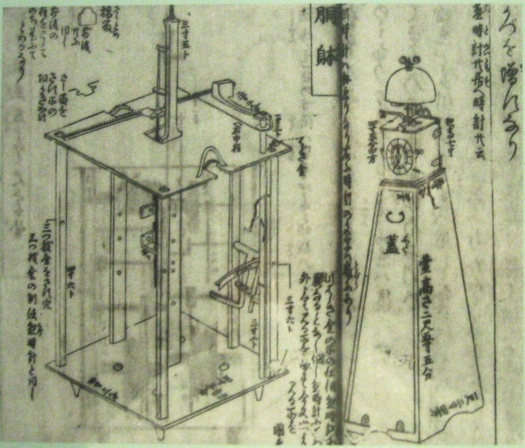 Sejarah Masuknya Jam Mekanis Di Jepang