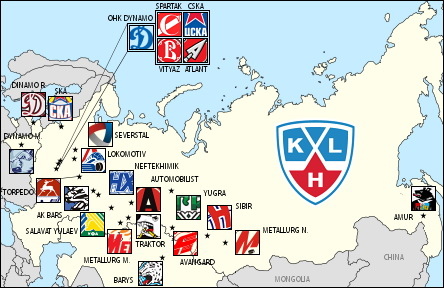 My Conversion To The Kontinental Hockey League Khl