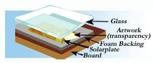 Dan Welden's Solarplate (TM).