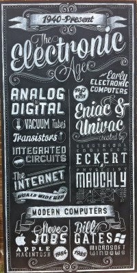 Electronic Age Chalkboard Sign | Chalkboard Menu Signs by ...