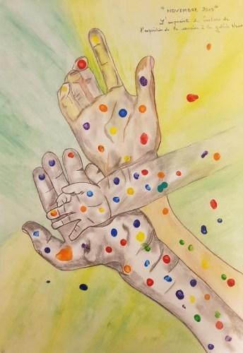 Tableau des mains