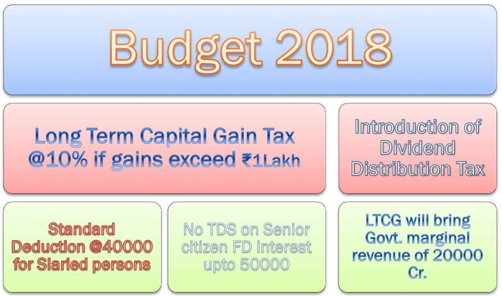 Budget 2018 main highlights