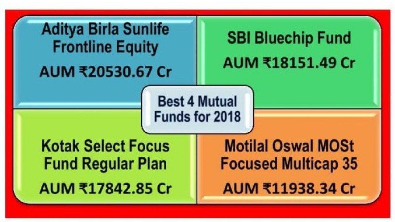 Best Mutual Fund Investment for 2018 Top Large cap Mutual