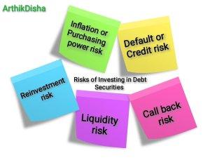 risks of Investing in Debt Securities