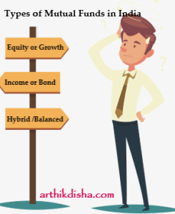 7 Top Best Types of Mutual Funds in India 1