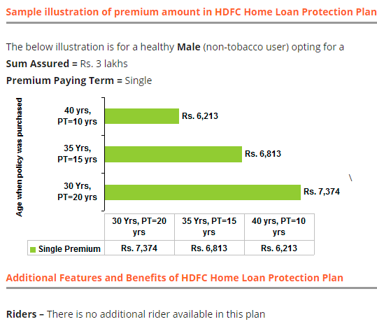 HDFC-Home-Loan-Protection-Plan-EMI-Calculator