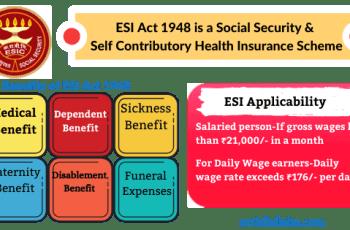 ESI Act 1948-Benefits-ArthikDisha