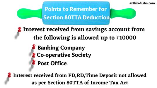 Applicability of Section 80TTA Deduction-ArthikDisha