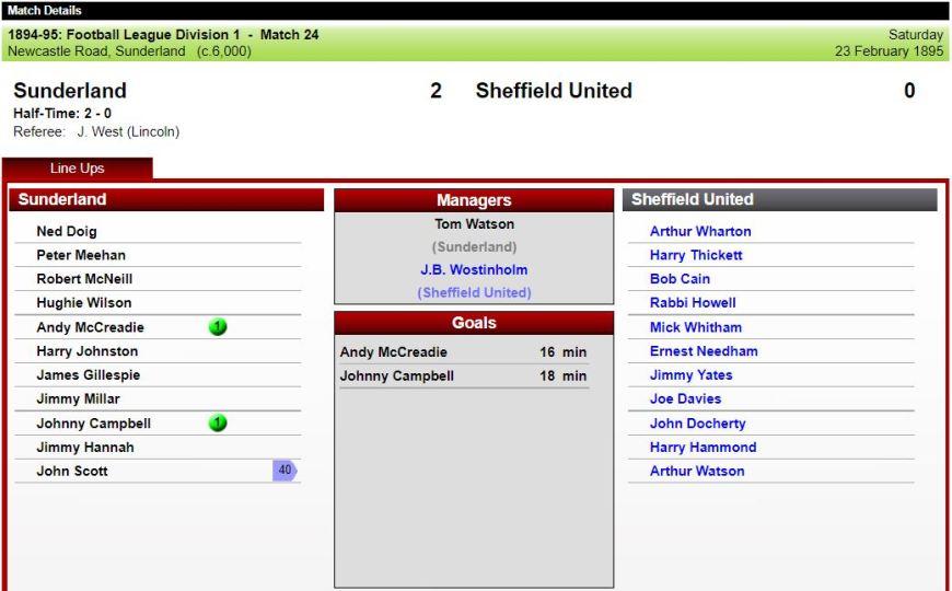 match-details-sunderland-afc-sheffield-united-23rd-feb-1895