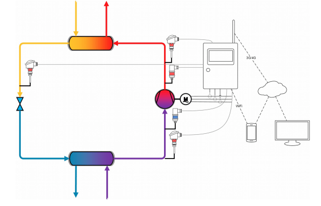 Medición de rendimientos en sistemas de refrigeración o bomba de calor (I)