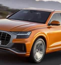 front three quarter view of 2019 audi q8 suv [ 1199 x 674 Pixel ]