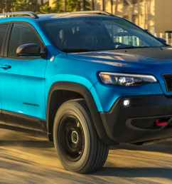 2019 jeep cherokee is recalled over stalling risk consumer reports 2014 jeep cherokee 2019 jeep cherokee [ 1199 x 674 Pixel ]