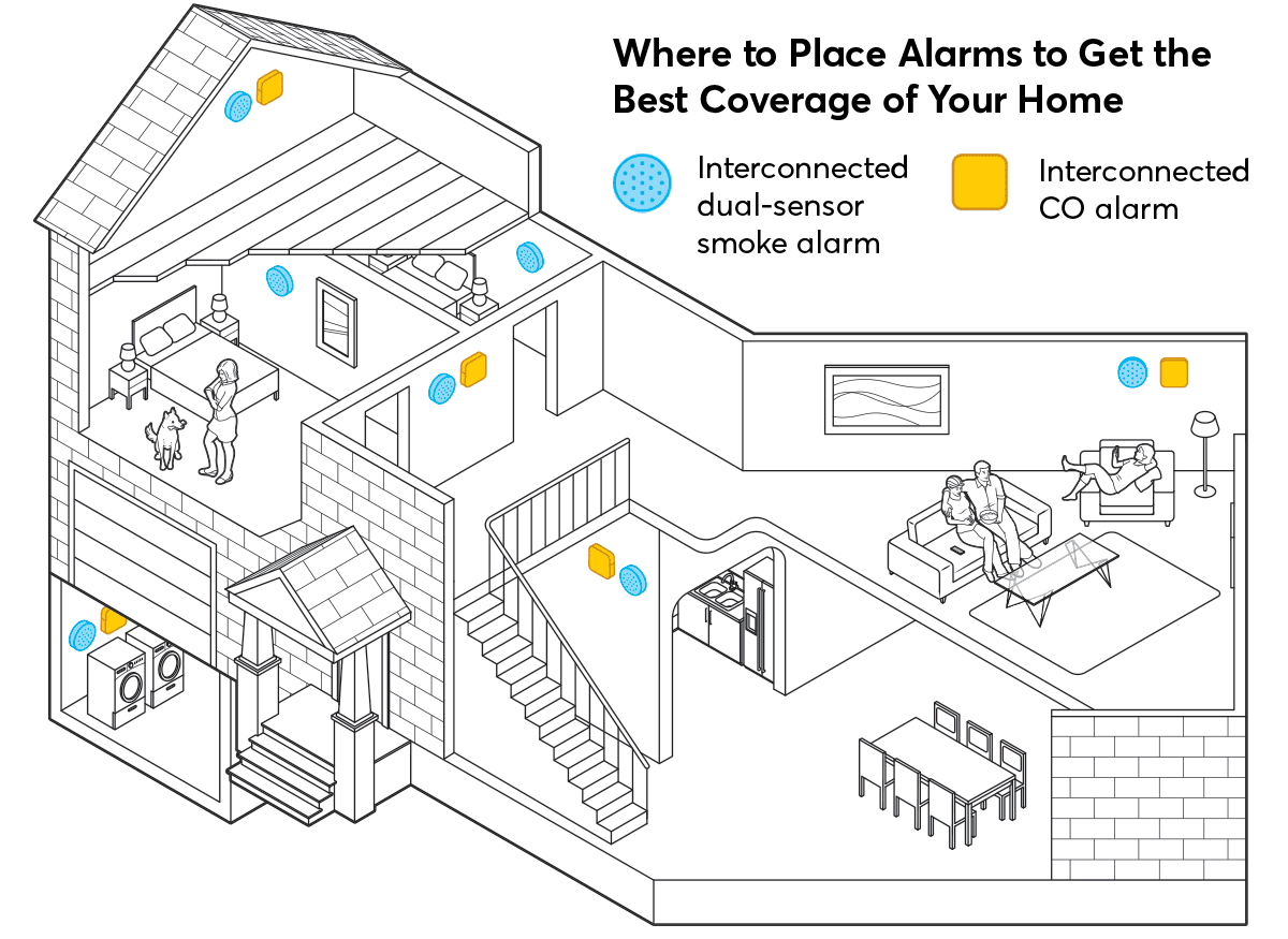 hight resolution of illustration of where to place smoke and co alarms in a home