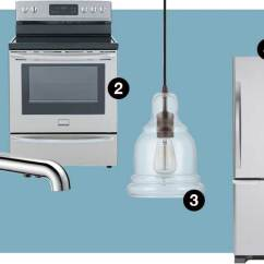 Cheap Kitchen Remodels Delta Touchless Faucet A Budget Remodel For 5k To 15k Consumer Reports