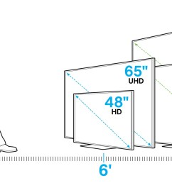 illustration of 1080p and uhd tv size based on 6 and 9 foot viewing [ 2279 x 1125 Pixel ]