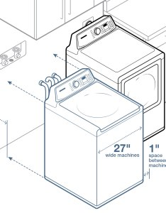 Illustration of how to leave inches room between the wall and your washer also best washing machine buying guide consumer reports rh consumerreports