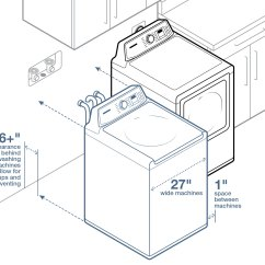 Ge Front Load Washer Diagram Wiring For Honeywell Thermostat With Heat Pump Best Washing Machine Buying Guide - Consumer Reports
