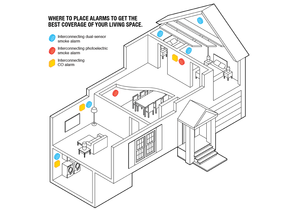 motion detector wiring diagram fossil fuel power plant best smoke & carbon monoxide buying guide - consumer reports