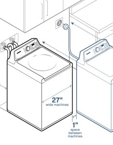 An illustration showing how many inches to keep between your new dryer and the wall also best clothes reviews  consumer reports rh consumerreports