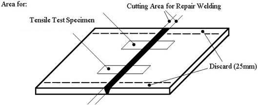 The Effect of Repair Welding Number on Microstructure of