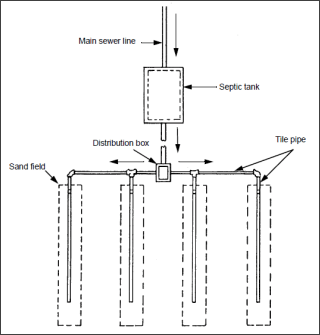 Septic Float Switch Diagram, Septic, Free Engine Image For