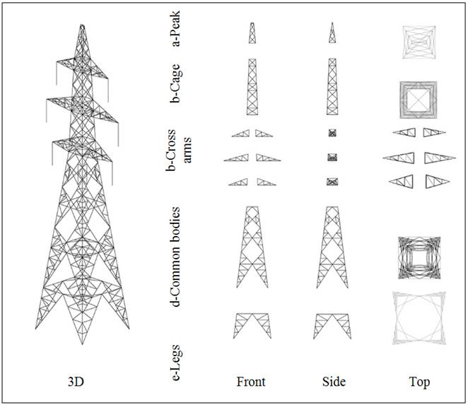 Comparison of Various Bracing System for Self-Supporting