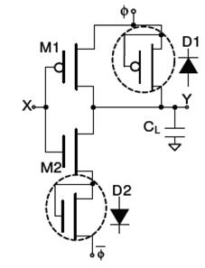 Low Power Parallel Prefix Adder Design Using Two Phase